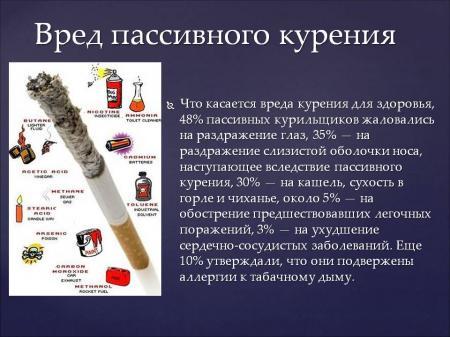 Лекция о вреде курения видео